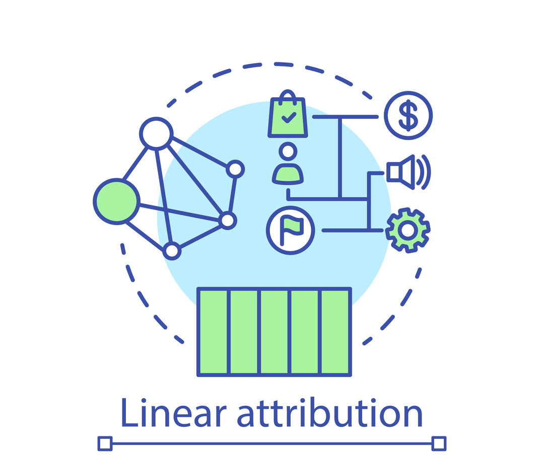 Liner Attribution in PPC